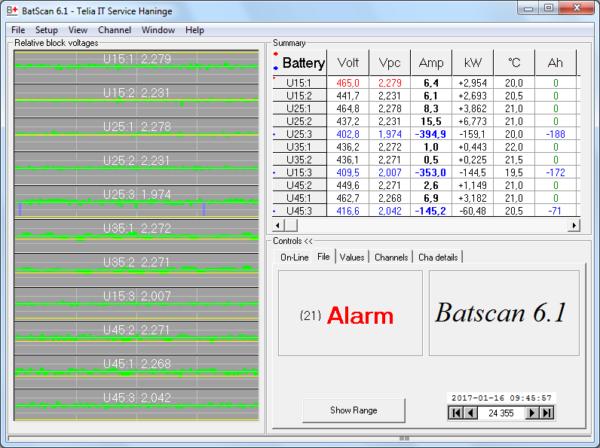 Batscan battery monitoring